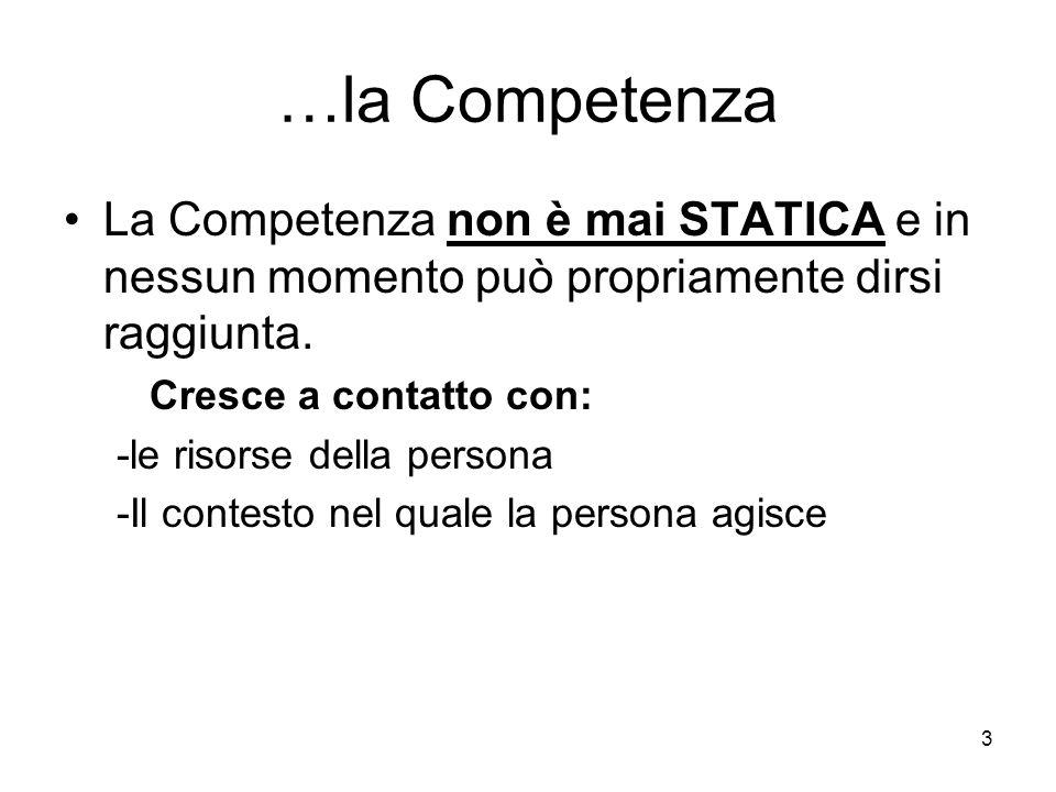 …la Competenza La Competenza non è mai STATICA e in nessun momento può propriamente dirsi raggiunta. Cresce a contatto con: -le risorse della persona
