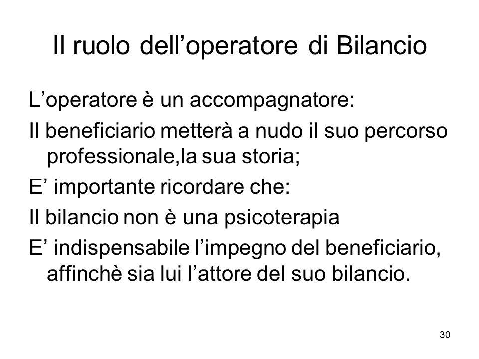 Il ruolo dell'operatore di Bilancio L'operatore è un accompagnatore: Il beneficiario metterà a nudo il suo percorso professionale,la sua storia; E' im