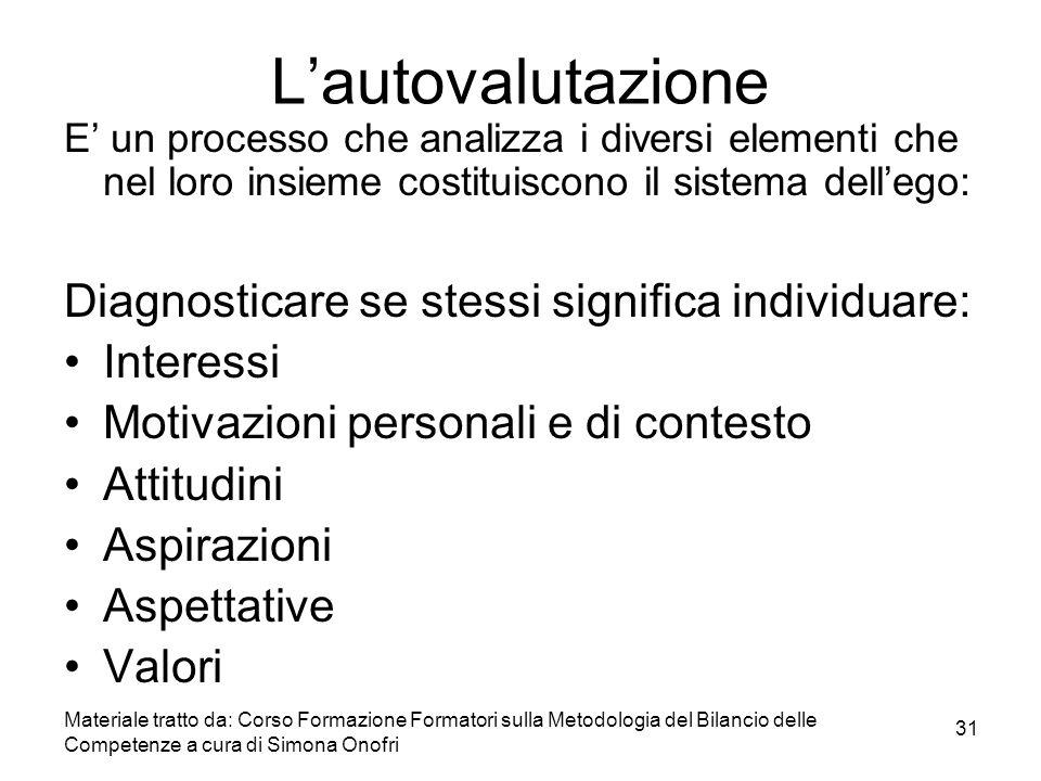 L'autovalutazione E' un processo che analizza i diversi elementi che nel loro insieme costituiscono il sistema dell'ego: Diagnosticare se stessi signi