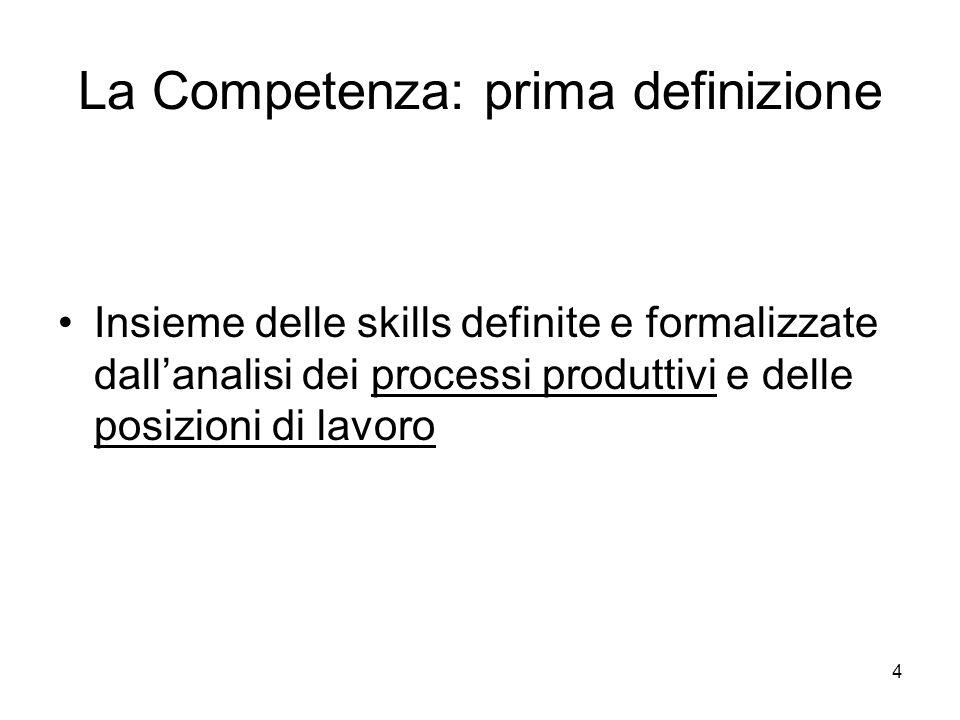 La Competenza: prima definizione Insieme delle skills definite e formalizzate dall'analisi dei processi produttivi e delle posizioni di lavoro 4