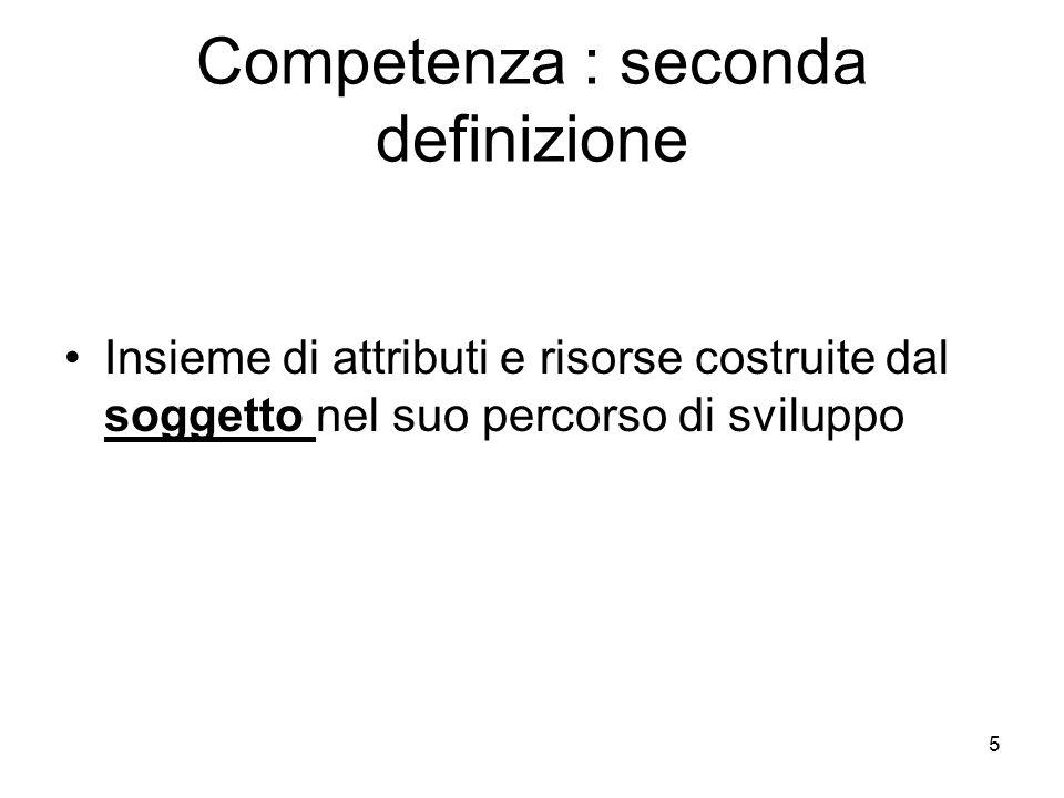 Competenza : seconda definizione Insieme di attributi e risorse costruite dal soggetto nel suo percorso di sviluppo 5