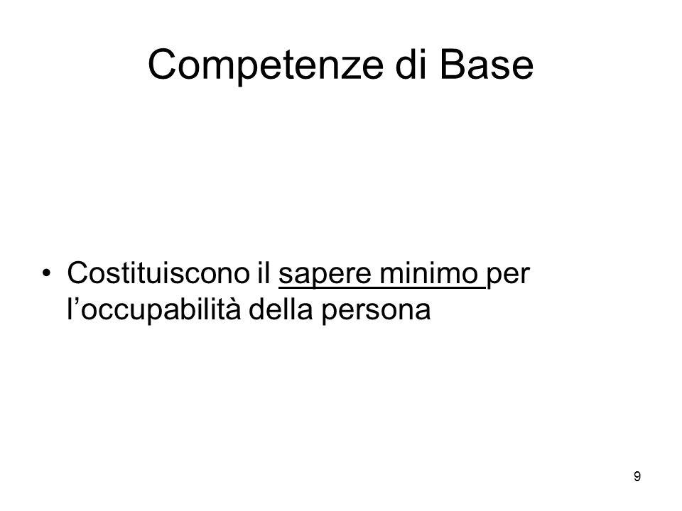 Competenze di Base Costituiscono il sapere minimo per l'occupabilità della persona 9