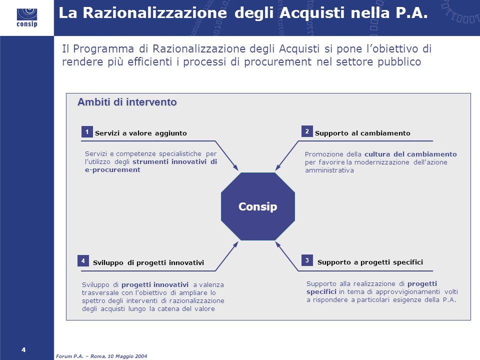 4 Forum P.A. – Roma, 10 Maggio 2004 Supporto al cambiamento Servizi a valore aggiunto Supporto a progetti specifici Sviluppo di progetti innovativi 1