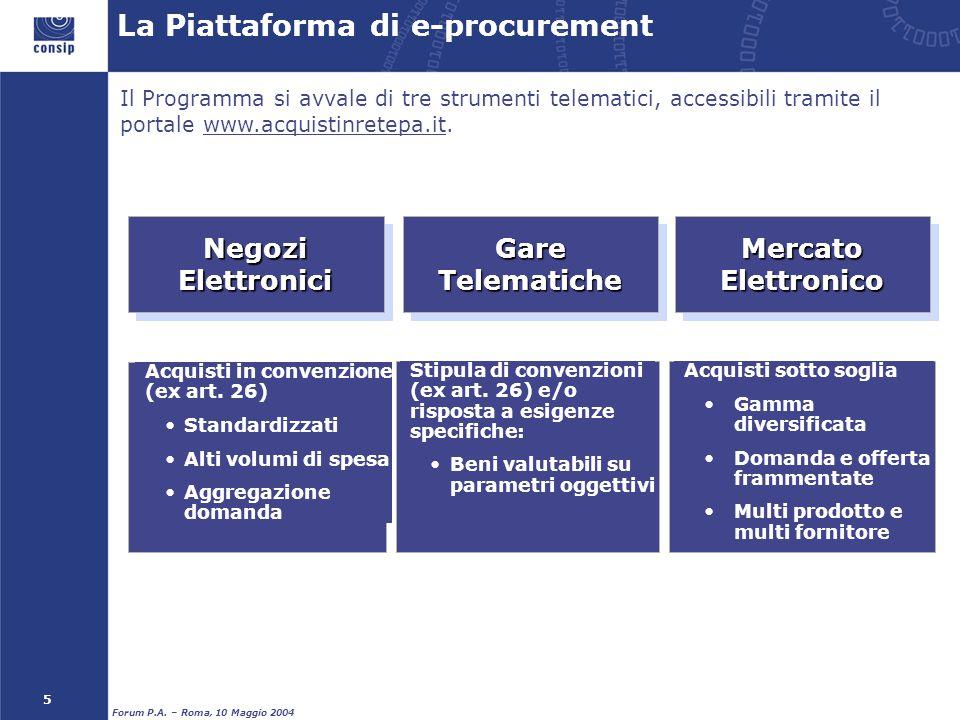 5 Forum P.A. – Roma, 10 Maggio 2004 La Piattaforma di e-procurement Il Programma si avvale di tre strumenti telematici, accessibili tramite il portale