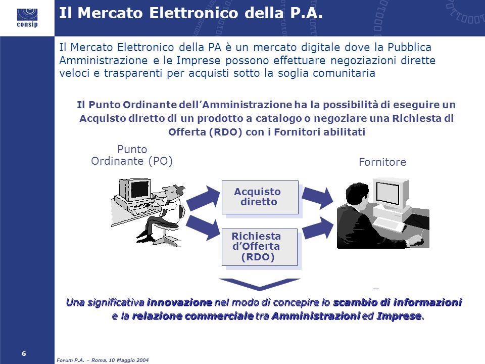 6 Forum P.A. – Roma, 10 Maggio 2004 Il Mercato Elettronico della P.A. Acquisto diretto Acquisto diretto Richiesta d'Offerta (RDO) Richiesta d'Offerta