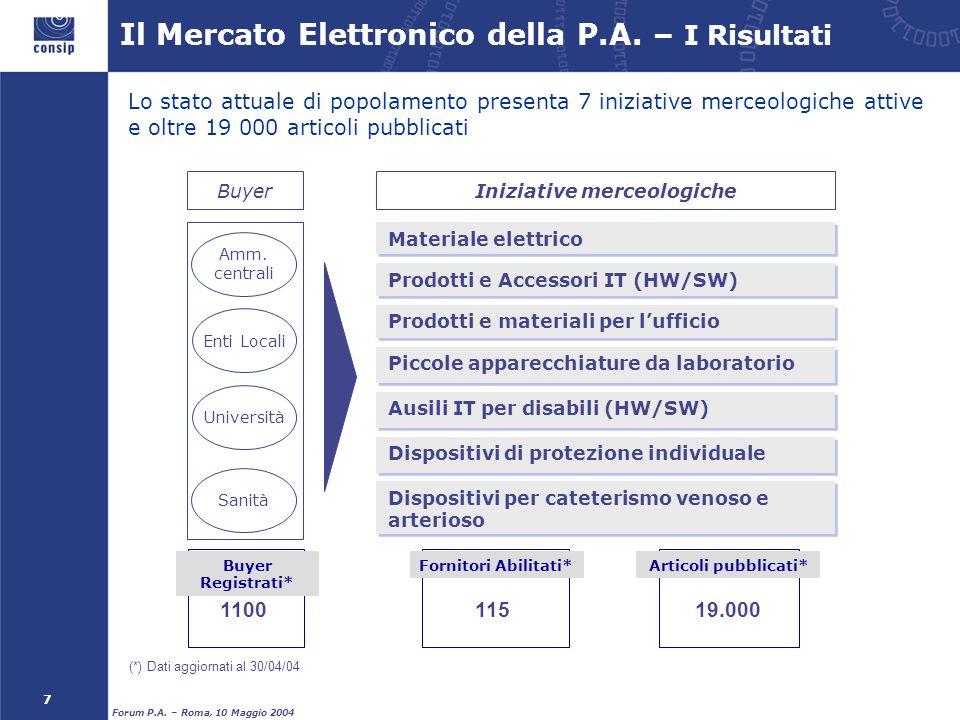 7 Forum P.A. – Roma, 10 Maggio 2004 Lo stato attuale di popolamento presenta 7 iniziative merceologiche attive e oltre 19 000 articoli pubblicati Il M