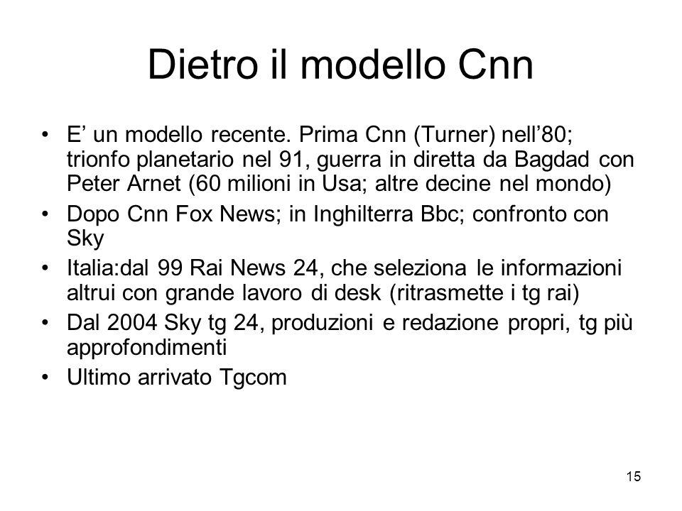 15 Dietro il modello Cnn E' un modello recente.