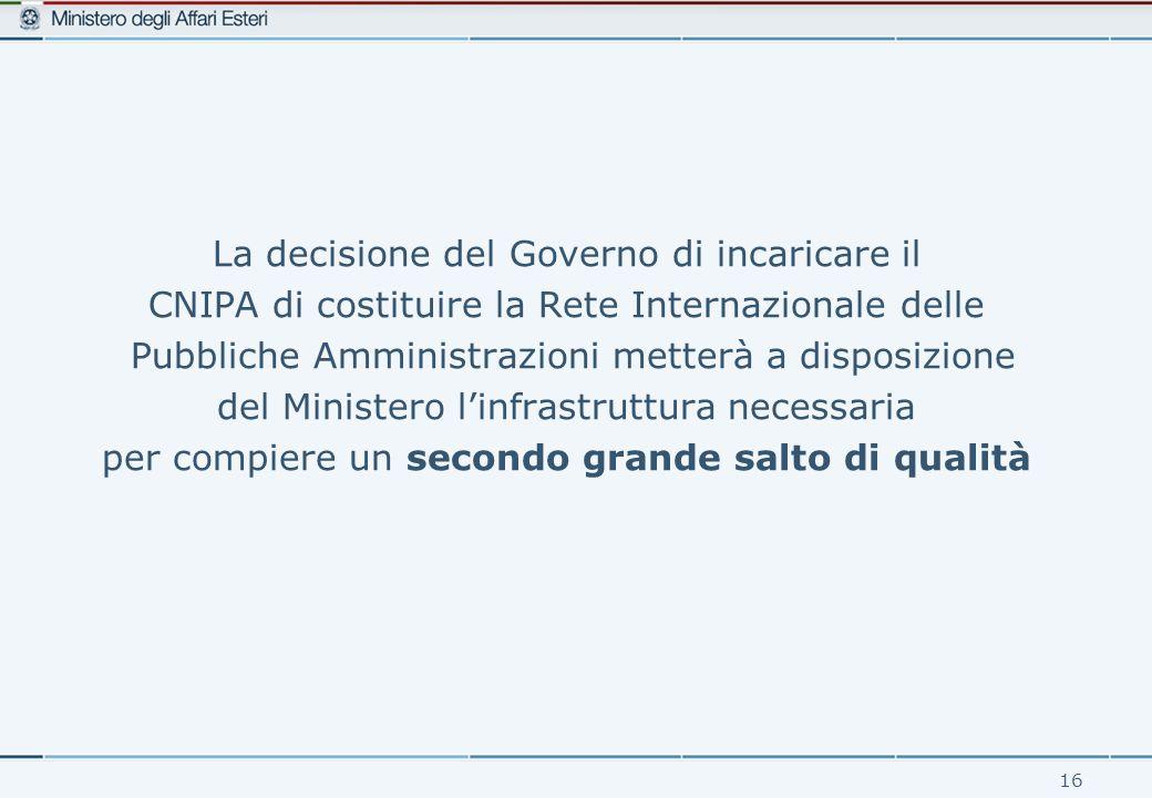 16 La decisione del Governo di incaricare il CNIPA di costituire la Rete Internazionale delle Pubbliche Amministrazioni metterà a disposizione del Ministero l'infrastruttura necessaria per compiere un secondo grande salto di qualità