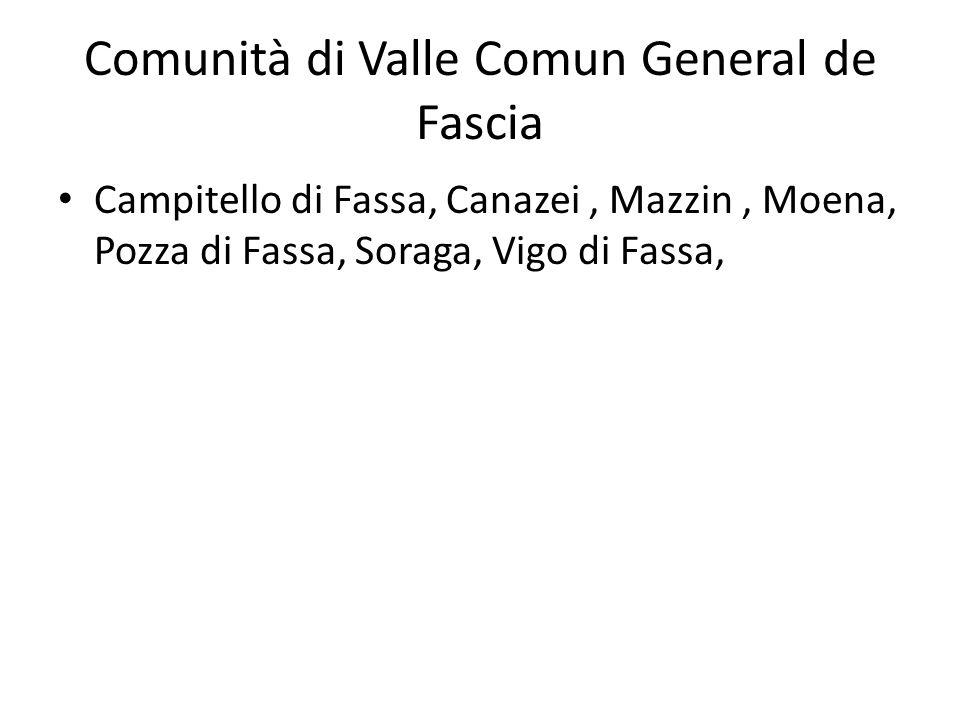 Comunità di Valle Comun General de Fascia Campitello di Fassa, Canazei, Mazzin, Moena, Pozza di Fassa, Soraga, Vigo di Fassa,