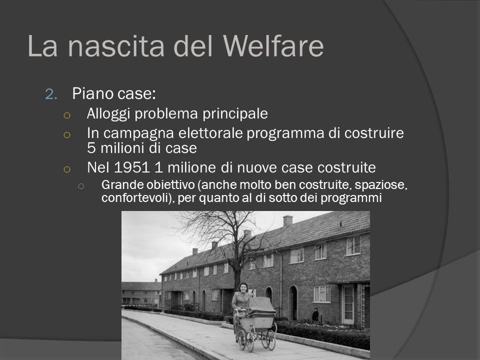 La nascita del Welfare 2.