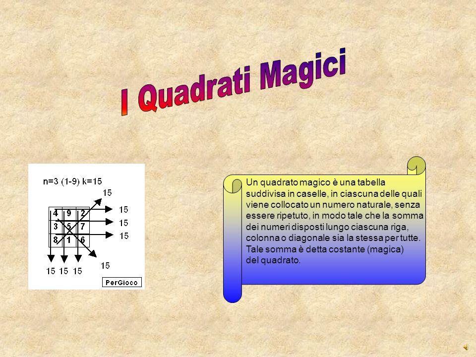Un quadrato magico è una tabella suddivisa in caselle, in ciascuna delle quali viene collocato un numero naturale, senza essere ripetuto, in modo tale