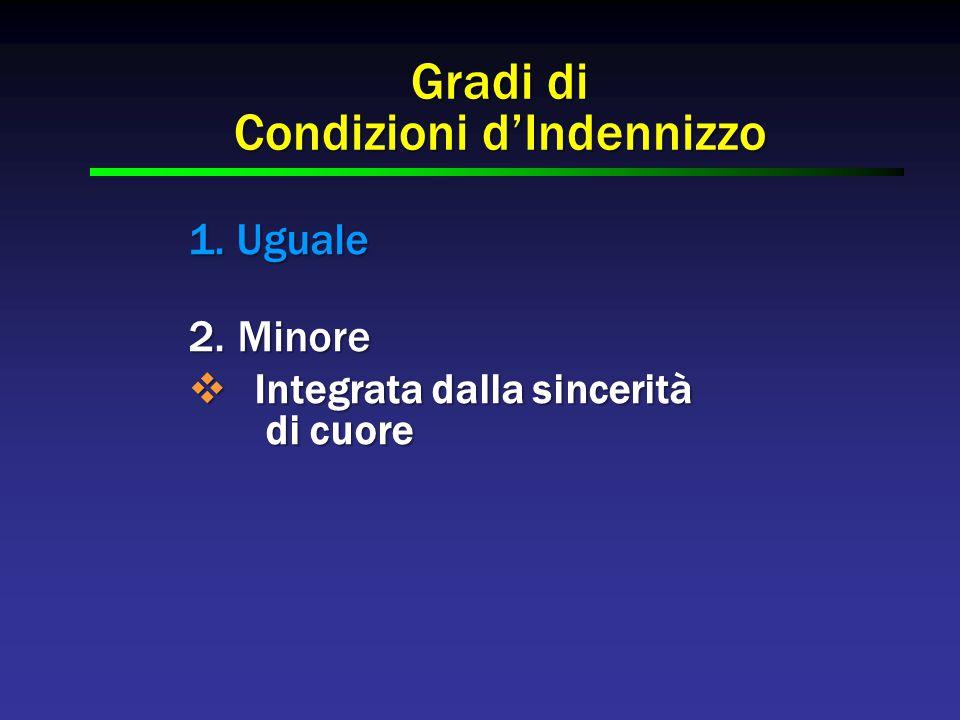 Gradi di Condizioni d'Indennizzo 1.Uguale 2. Minore  Integrata dalla sincerità di cuore