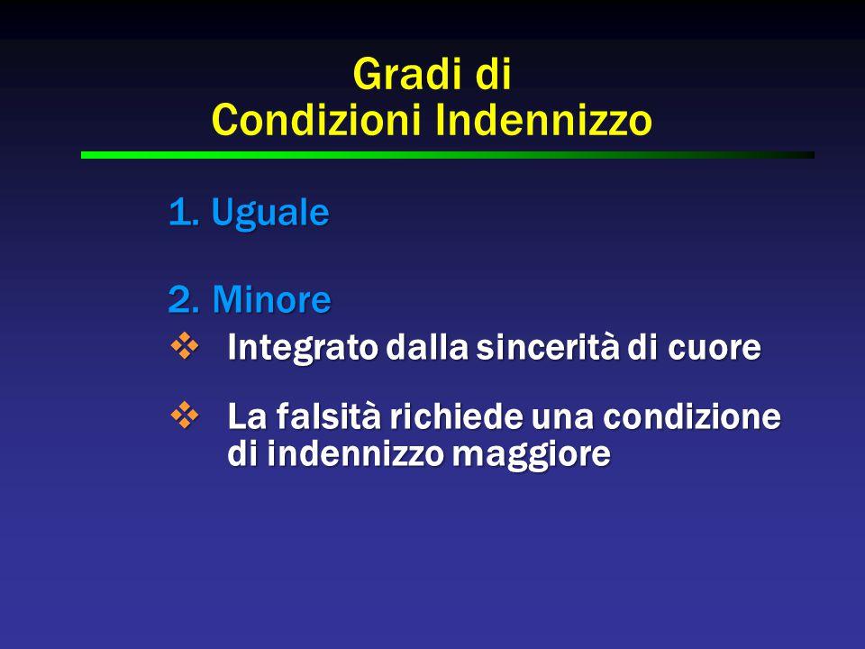 Gradi di Condizioni Indennizzo 1.Uguale 2.