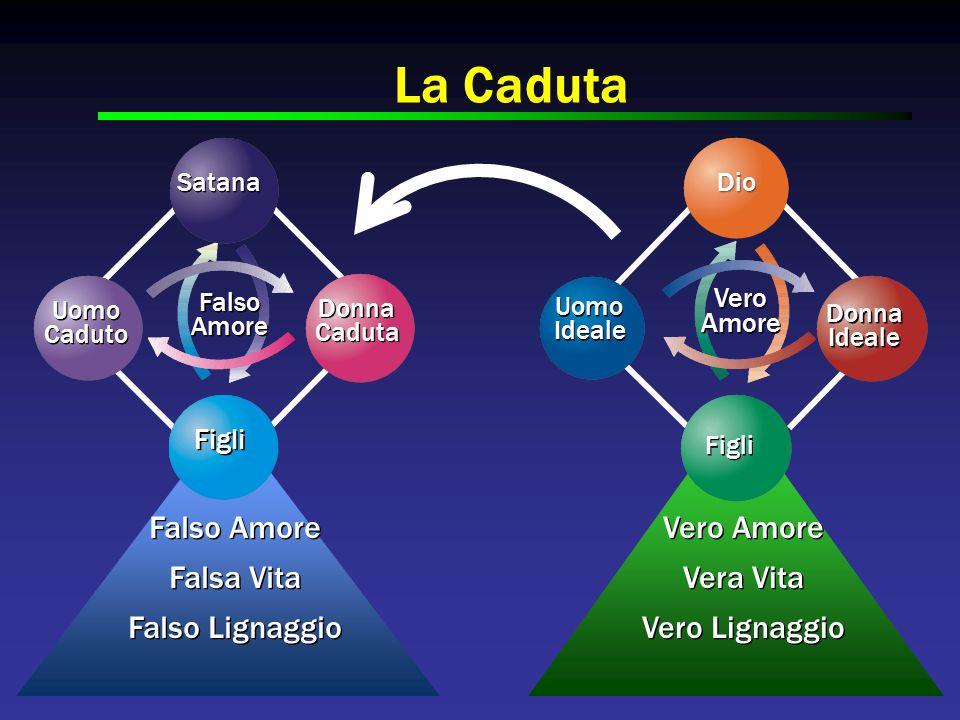 Figure Centrali