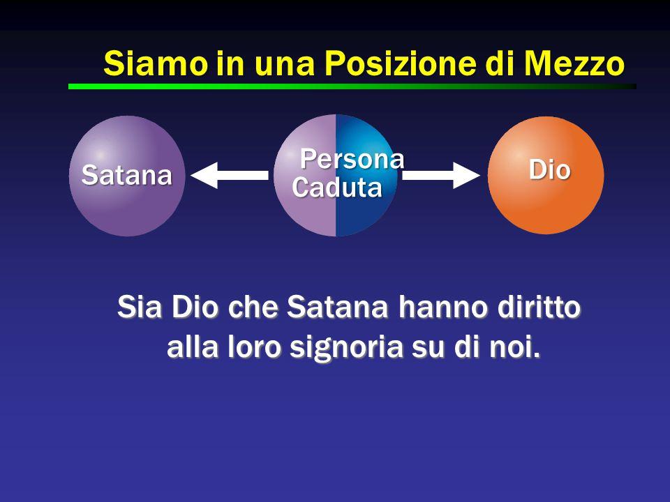 Siamo in una Posizione di Mezzo Satana Satana Persona PersonaCaduta Dio Dio Sia Dio che Satana hanno diritto alla loro signoria su di noi.