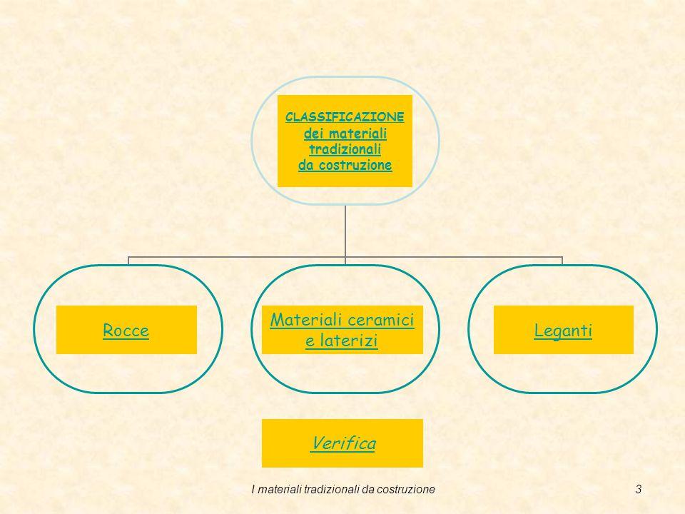 I materiali tradizionali da costruzione2 Al termine dell'unità didattica conoscerai: la classificazione dei materiali tradizionali da costruzione; l'o