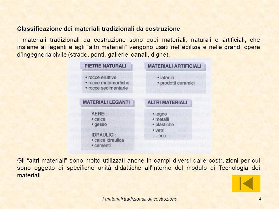 I materiali tradizionali da costruzione3 RocceLeganti CLASSIFICAZIONE dei materiali tradizionali da costruzione Rocce Materiali ceramici e laterizi Verifica