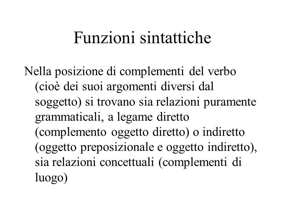 Funzioni sintattiche Nella posizione di complementi del verbo (cioè dei suoi argomenti diversi dal soggetto) si trovano sia relazioni puramente gramma