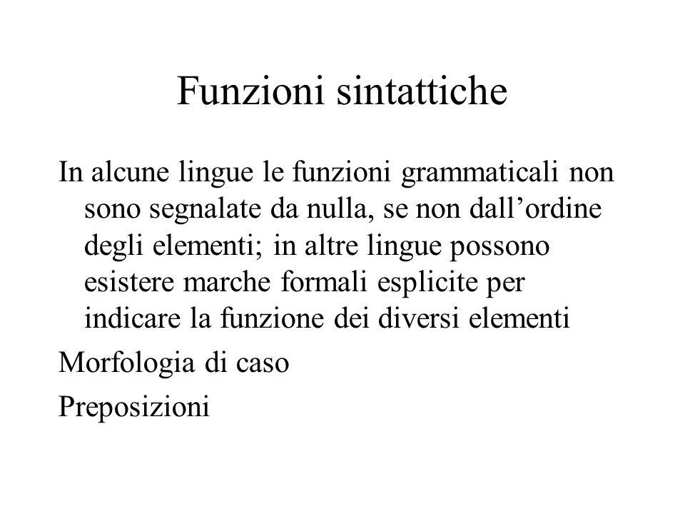 Funzioni sintattiche In alcune lingue le funzioni grammaticali non sono segnalate da nulla, se non dall'ordine degli elementi; in altre lingue possono