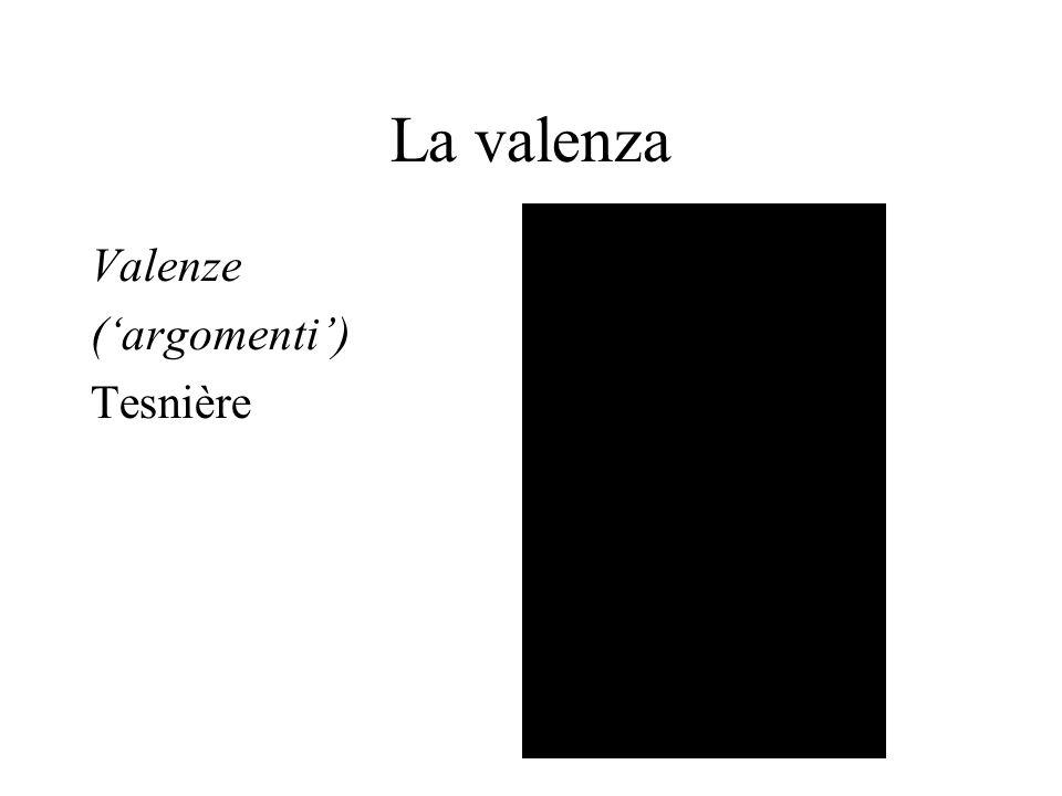 La valenza Valenze ('argomenti') Tesnière