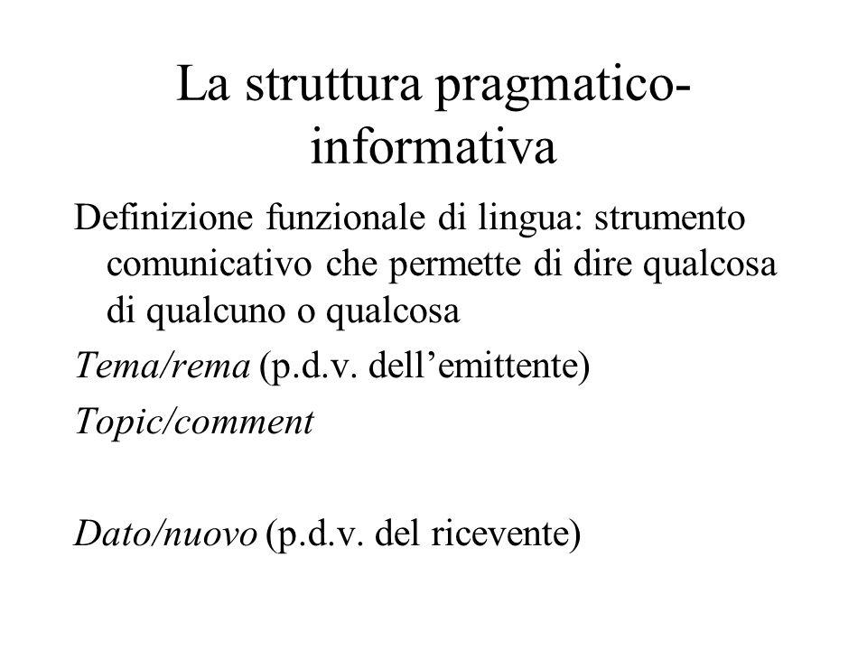 La struttura pragmatico- informativa Definizione funzionale di lingua: strumento comunicativo che permette di dire qualcosa di qualcuno o qualcosa Tem