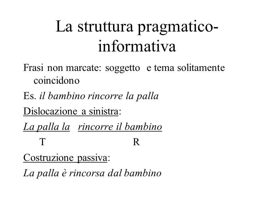 La struttura pragmatico- informativa Frasi non marcate: soggetto e tema solitamente coincidono Es. il bambino rincorre la palla Dislocazione a sinistr
