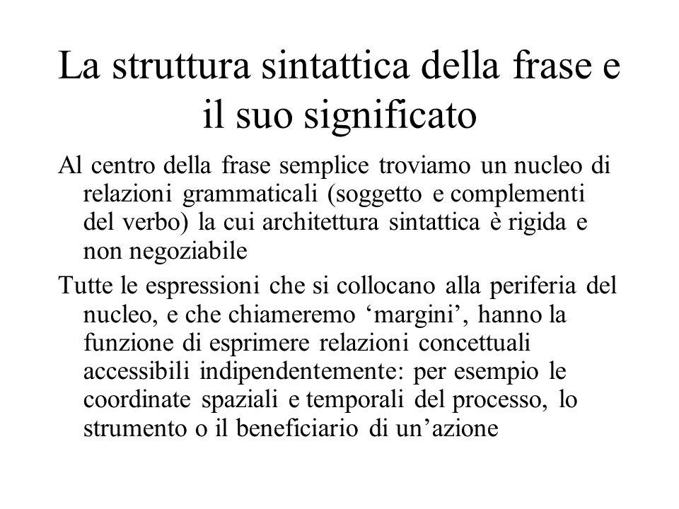 La struttura sintattica della frase e il suo significato Al centro della frase semplice troviamo un nucleo di relazioni grammaticali (soggetto e compl