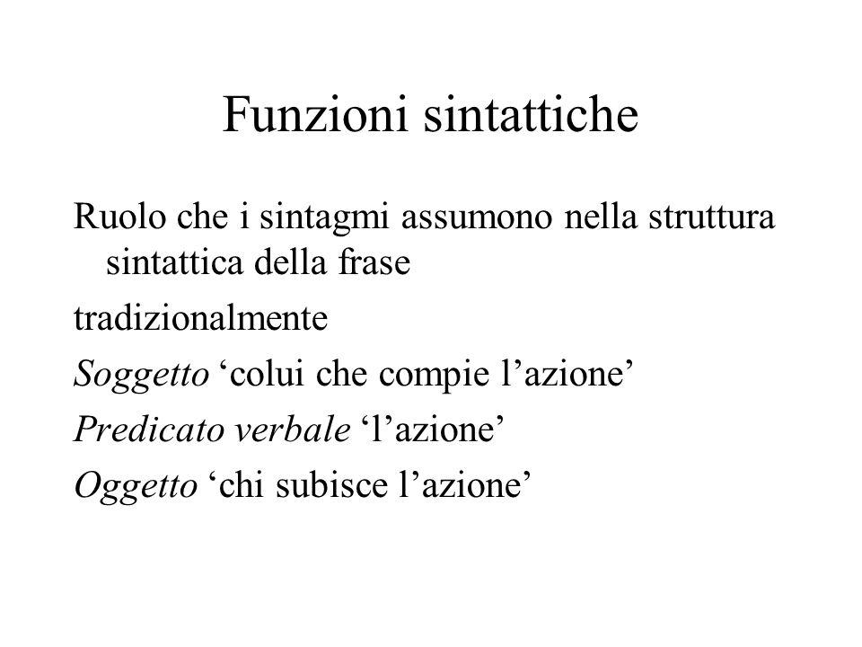 La struttura pragmatico- informativa Frasi dichiarative: Francesco suona la chitarra Frasi interrogative: Francesco suona la chitarra.