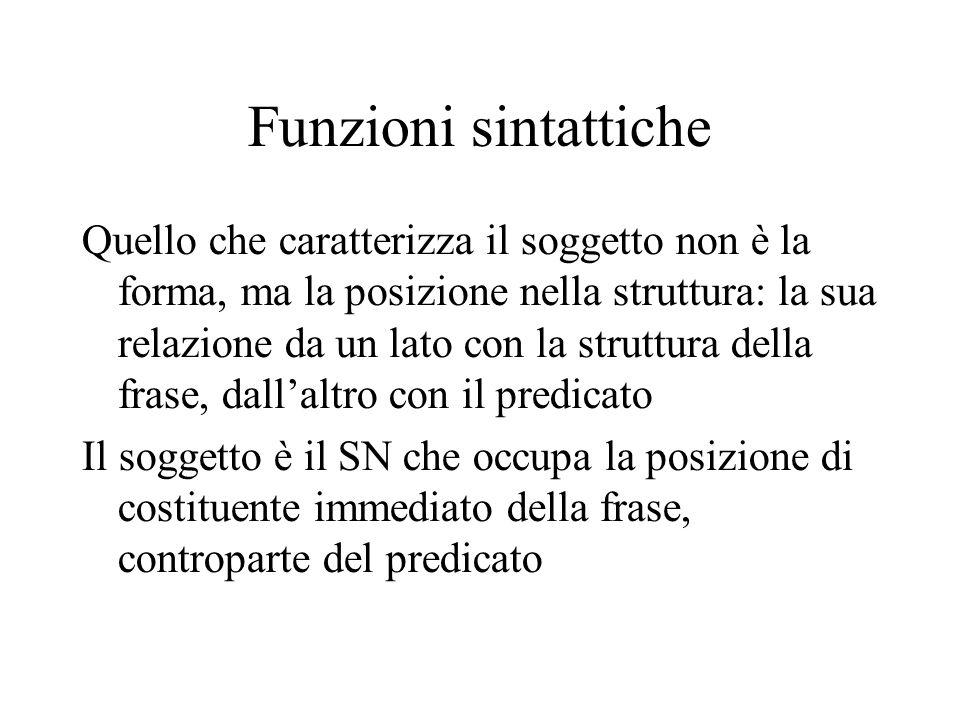Funzioni sintattiche Quello che caratterizza il soggetto non è la forma, ma la posizione nella struttura: la sua relazione da un lato con la struttura