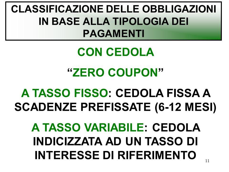 11 CLASSIFICAZIONE DELLE OBBLIGAZIONI IN BASE ALLA TIPOLOGIA DEI PAGAMENTI CON CEDOLA ZERO COUPON A TASSO FISSO: CEDOLA FISSA A SCADENZE PREFISSATE (6-12 MESI) A TASSO VARIABILE: CEDOLA INDICIZZATA AD UN TASSO DI INTERESSE DI RIFERIMENTO