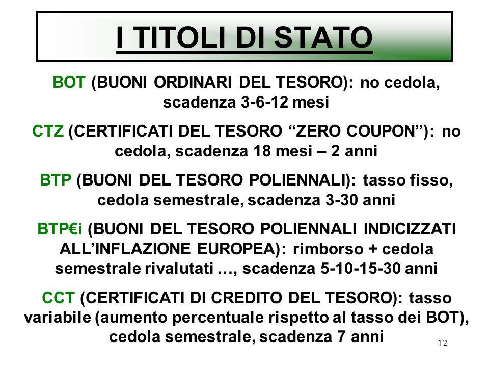 """12 I TITOLI DI STATO BOT (BUONI ORDINARI DEL TESORO): no cedola, scadenza 3-6-12 mesi CTZ (CERTIFICATI DEL TESORO """"ZERO COUPON""""): no cedola, scadenza"""