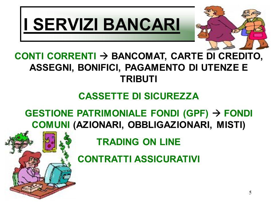 5 I SERVIZI BANCARI CONTI CORRENTI  BANCOMAT, CARTE DI CREDITO, ASSEGNI, BONIFICI, PAGAMENTO DI UTENZE E TRIBUTI CASSETTE DI SICUREZZA GESTIONE PATRIMONIALE FONDI (GPF)  FONDI COMUNI (AZIONARI, OBBLIGAZIONARI, MISTI) TRADING ON LINE CONTRATTI ASSICURATIVI