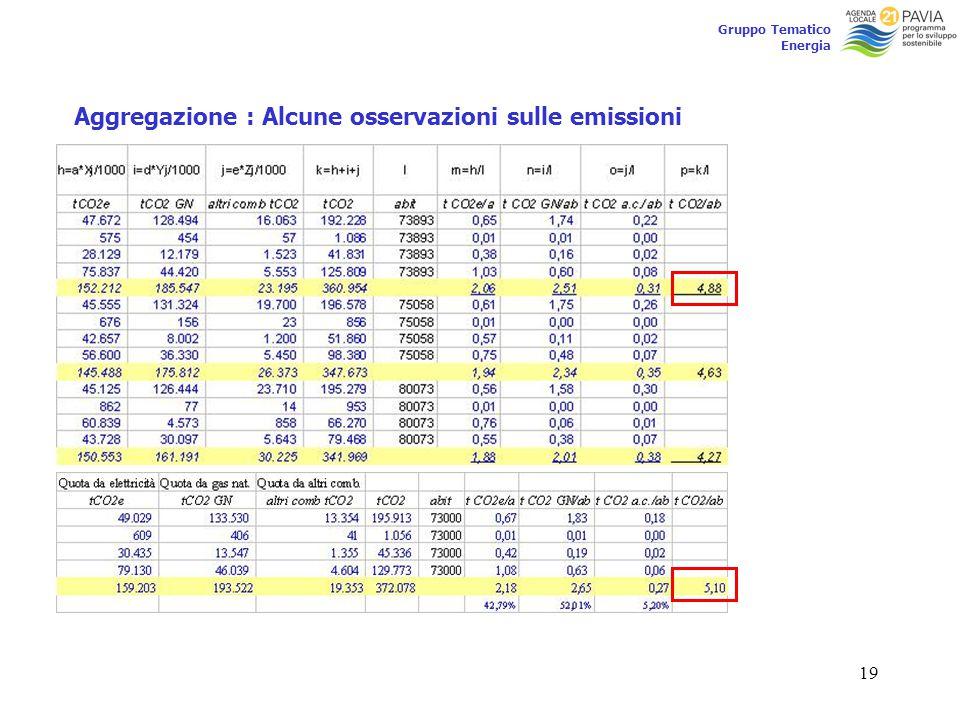 19 Gruppo Tematico Energia Aggregazione : Alcune osservazioni sulle emissioni