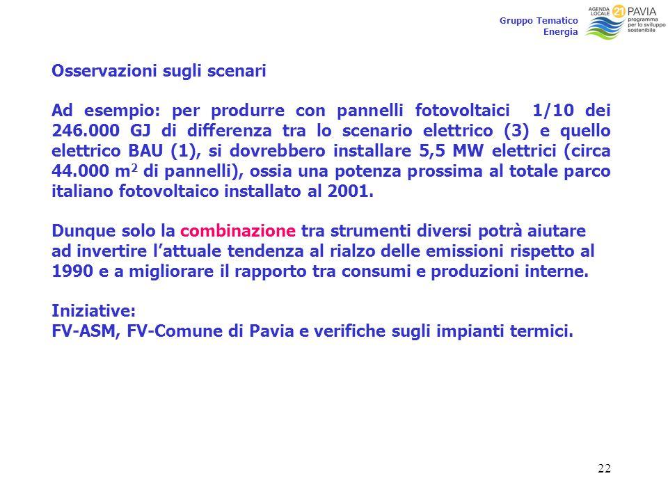 22 Gruppo Tematico Energia Osservazioni sugli scenari Ad esempio: per produrre con pannelli fotovoltaici 1/10 dei 246.000 GJ di differenza tra lo scenario elettrico (3) e quello elettrico BAU (1), si dovrebbero installare 5,5 MW elettrici (circa 44.000 m 2 di pannelli), ossia una potenza prossima al totale parco italiano fotovoltaico installato al 2001.