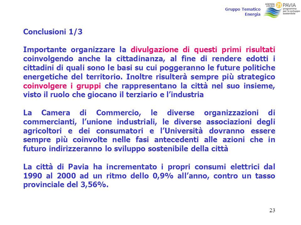 23 Gruppo Tematico Energia Conclusioni 1/3 Importante organizzare la divulgazione di questi primi risultati coinvolgendo anche la cittadinanza, al fin