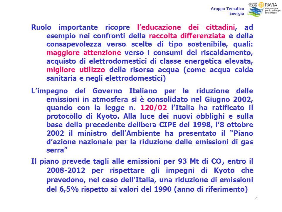 4 Gruppo Tematico Energia L'impegno del Governo Italiano per la riduzione delle emissioni in atmosfera si è consolidato nel Giugno 2002, quando con la legge n.