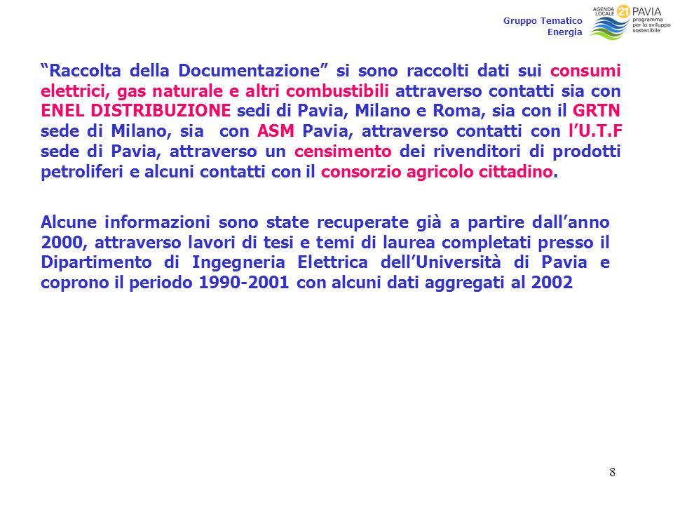8 Gruppo Tematico Energia Raccolta della Documentazione si sono raccolti dati sui consumi elettrici, gas naturale e altri combustibili attraverso contatti sia con ENEL DISTRIBUZIONE sedi di Pavia, Milano e Roma, sia con il GRTN sede di Milano, sia con ASM Pavia, attraverso contatti con l'U.T.F sede di Pavia, attraverso un censimento dei rivenditori di prodotti petroliferi e alcuni contatti con il consorzio agricolo cittadino.