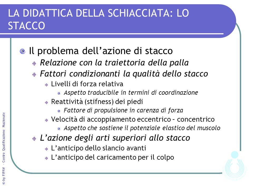 © by FIPAV - Centro Qualificazione Nazionale LA DIDATTICA DELLA SCHIACCIATA: LO STACCO Il problema dell'azione di stacco Relazione con la traiettoria