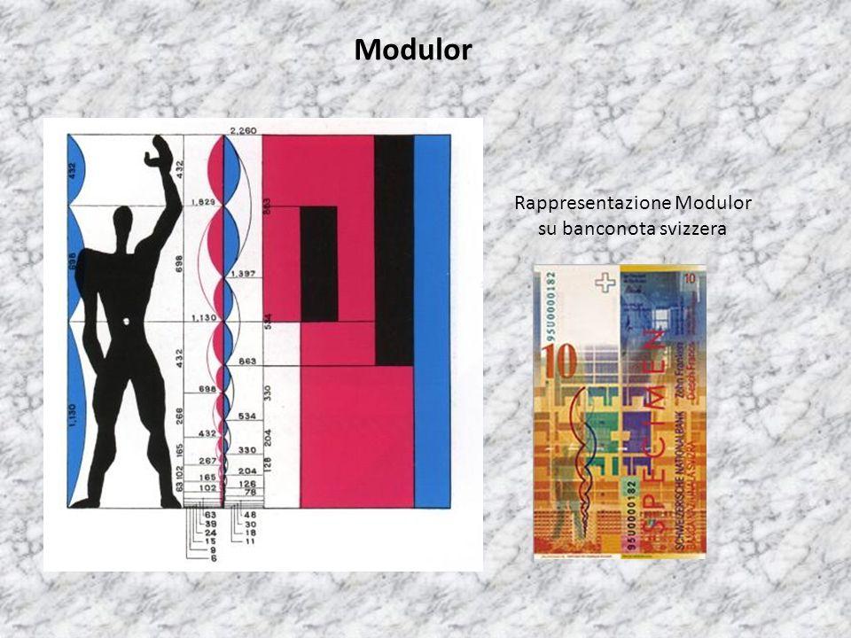 Modulor Rappresentazione Modulor su banconota svizzera
