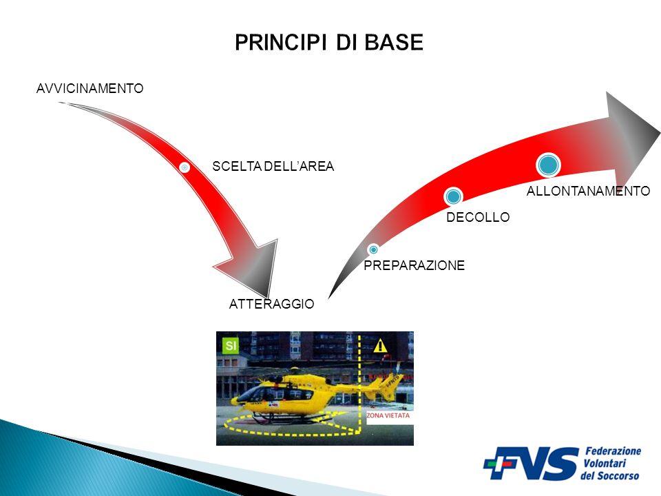 3 AVVICINAMENTO SCELTA DELL'AREA ATTERAGGIO PREPARAZIONE DECOLLO ALLONTANAMENTO