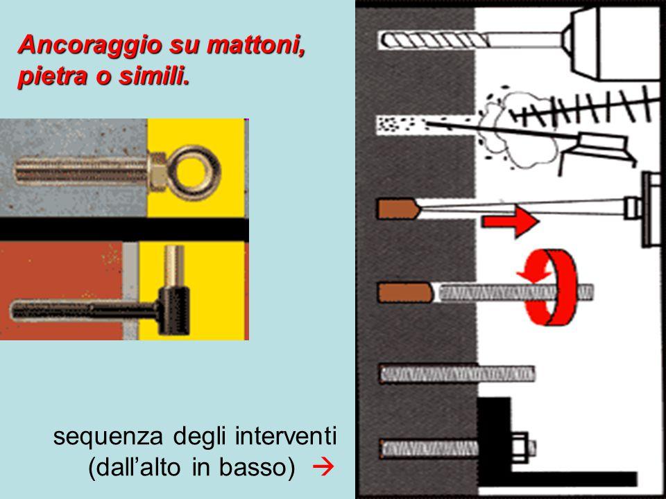 Ancoraggio su mattoni, pietra o simili. sequenza degli interventi (dall'alto in basso) 