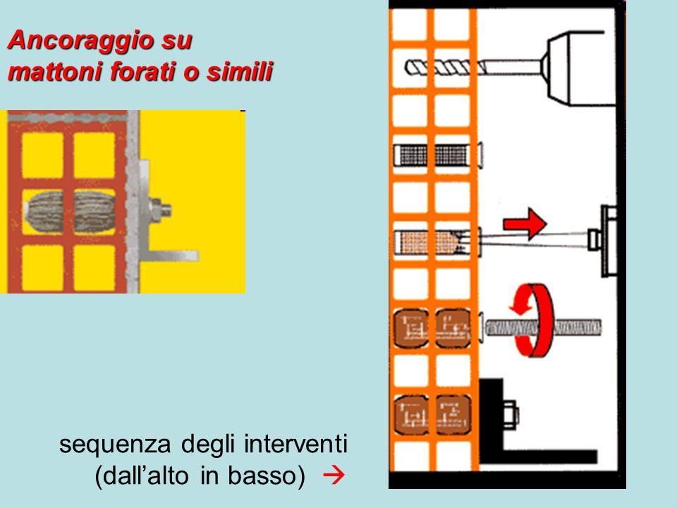 Ancoraggio su mattoni forati o simili sequenza degli interventi (dall'alto in basso) 