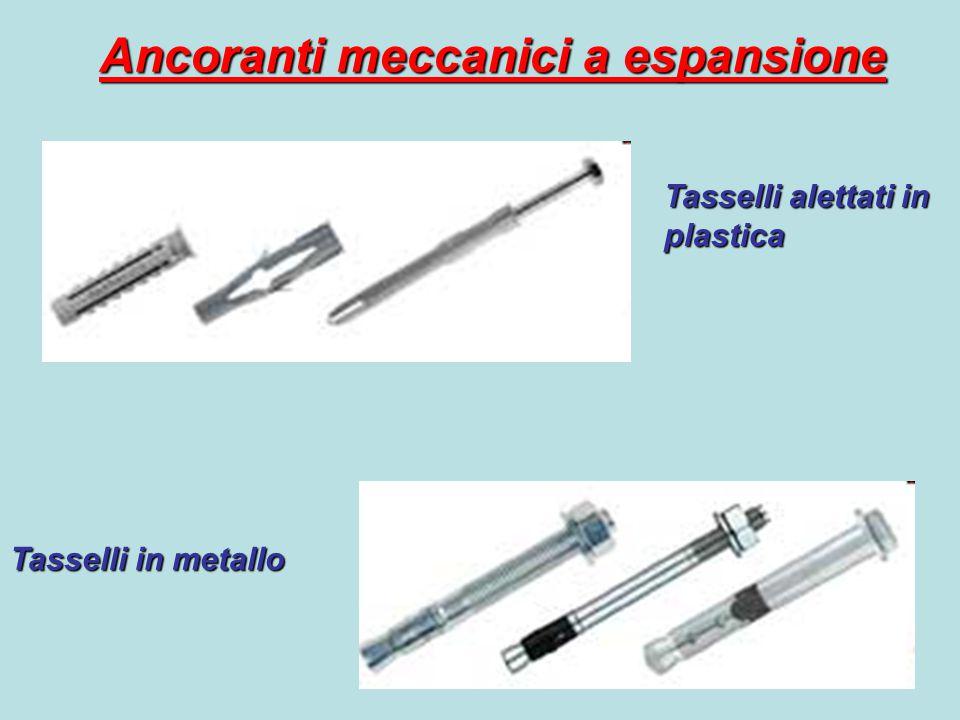 Ancoranti meccanici a espansione Tasselli alettati in plastica Tasselli in metallo