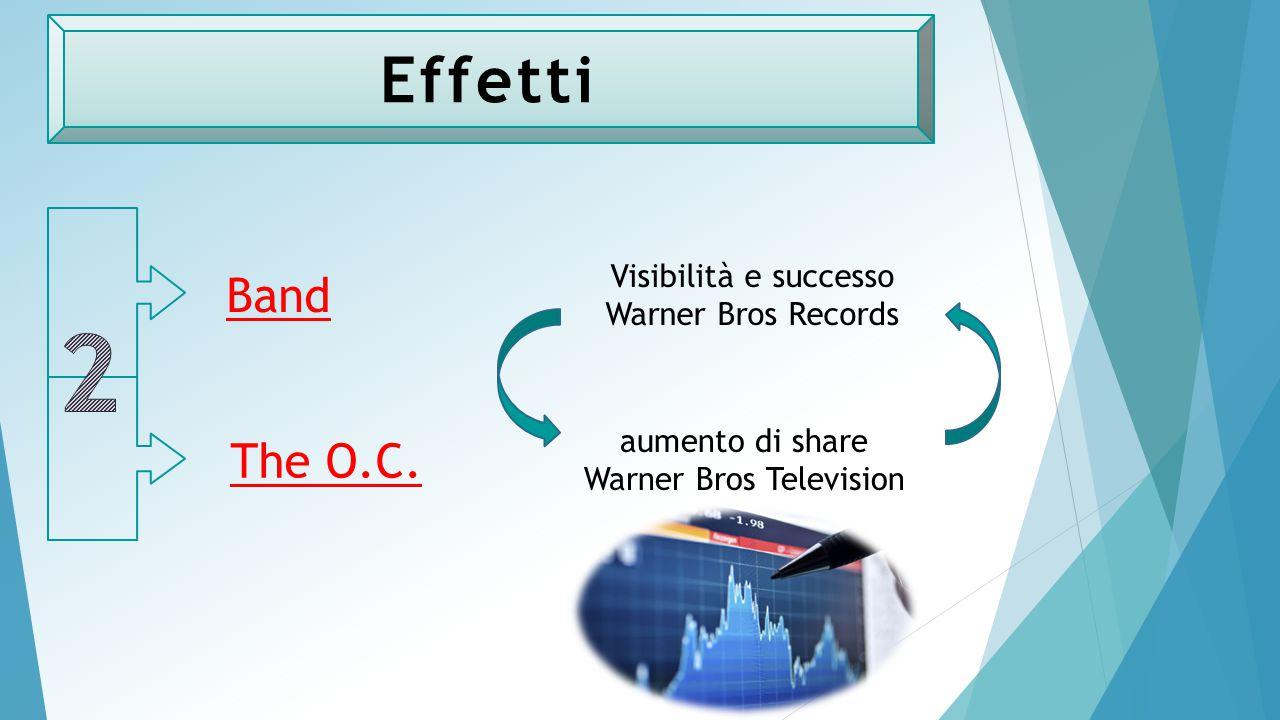 Effetti Band Visibilità e successo Warner Bros Records The O.C. aumento di share Warner Bros Television