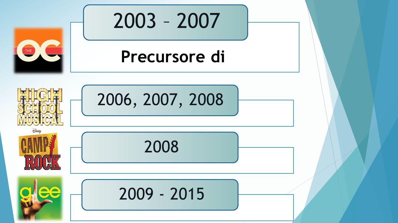 2006, 2007, 2008 2008 2009 - 2015 2003 – 2007 Precursore di