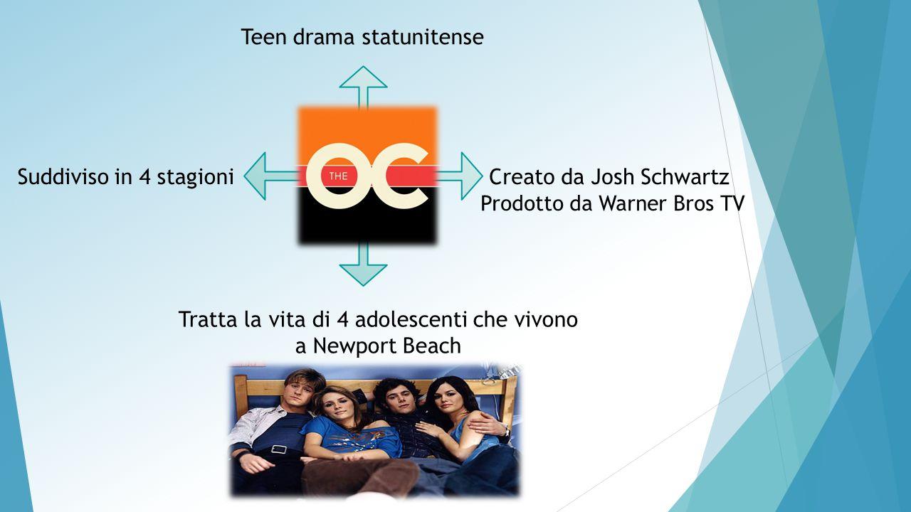 Teen drama statunitense Creato da Josh Schwartz Prodotto da Warner Bros TV Tratta la vita di 4 adolescenti che vivono a Newport Beach Suddiviso in 4 s