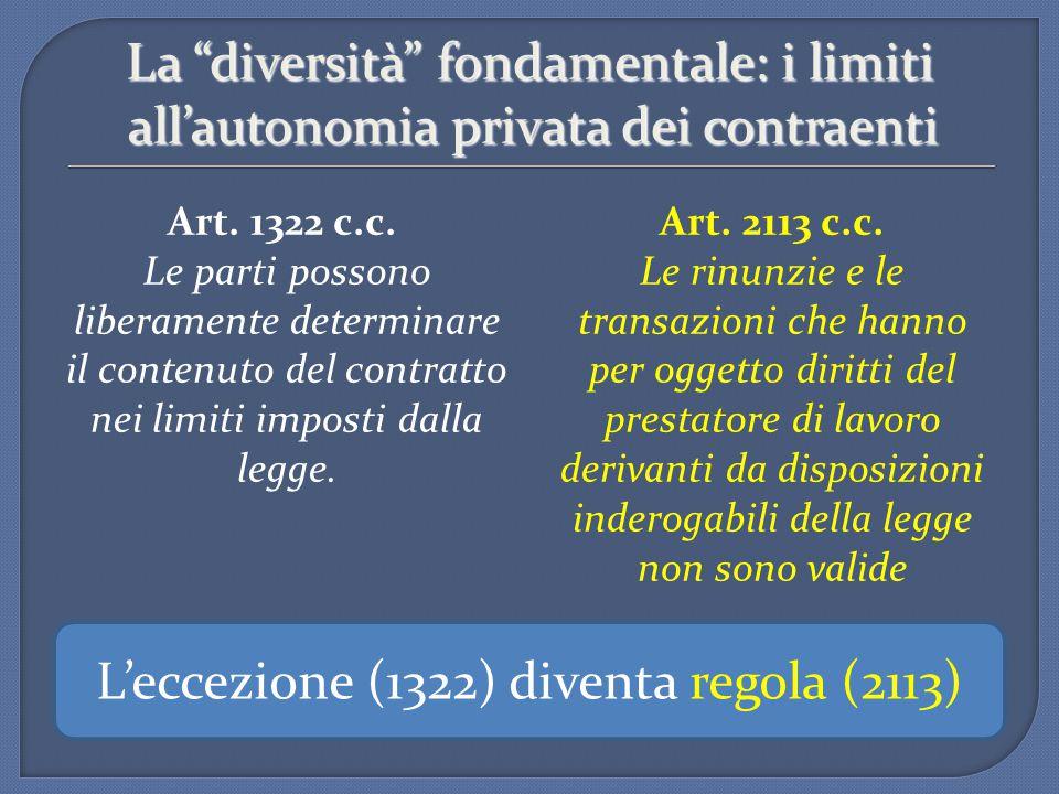 """La """"diversità"""" fondamentale: i limiti all'autonomia privata dei contraenti Art. 2113 c.c. Le rinunzie e le transazioni che hanno per oggetto diritti d"""