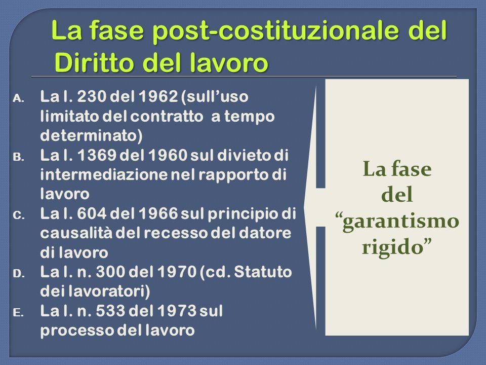 La fase post-costituzionale del Diritto del lavoro A. La l. 230 del 1962 (sull'uso limitato del contratto a tempo determinato) B. La l. 1369 del 1960