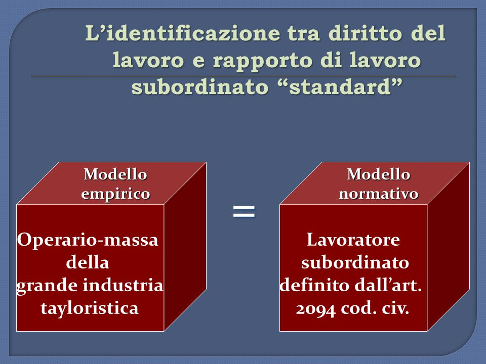 L'identificazione tra diritto del lavoro e rapporto di lavoro subordinato standard = Operario-massa della grande industria tayloristica Modelloempirico Lavoratore subordinato definito dall'art.
