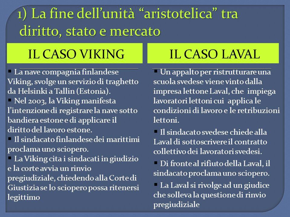 1) La fine dell'unità aristotelica tra diritto, stato e mercato IL CASO VIKING  La nave compagnia finlandese Viking, svolge un servizio di traghetto da Helsinki a Tallin (Estonia).